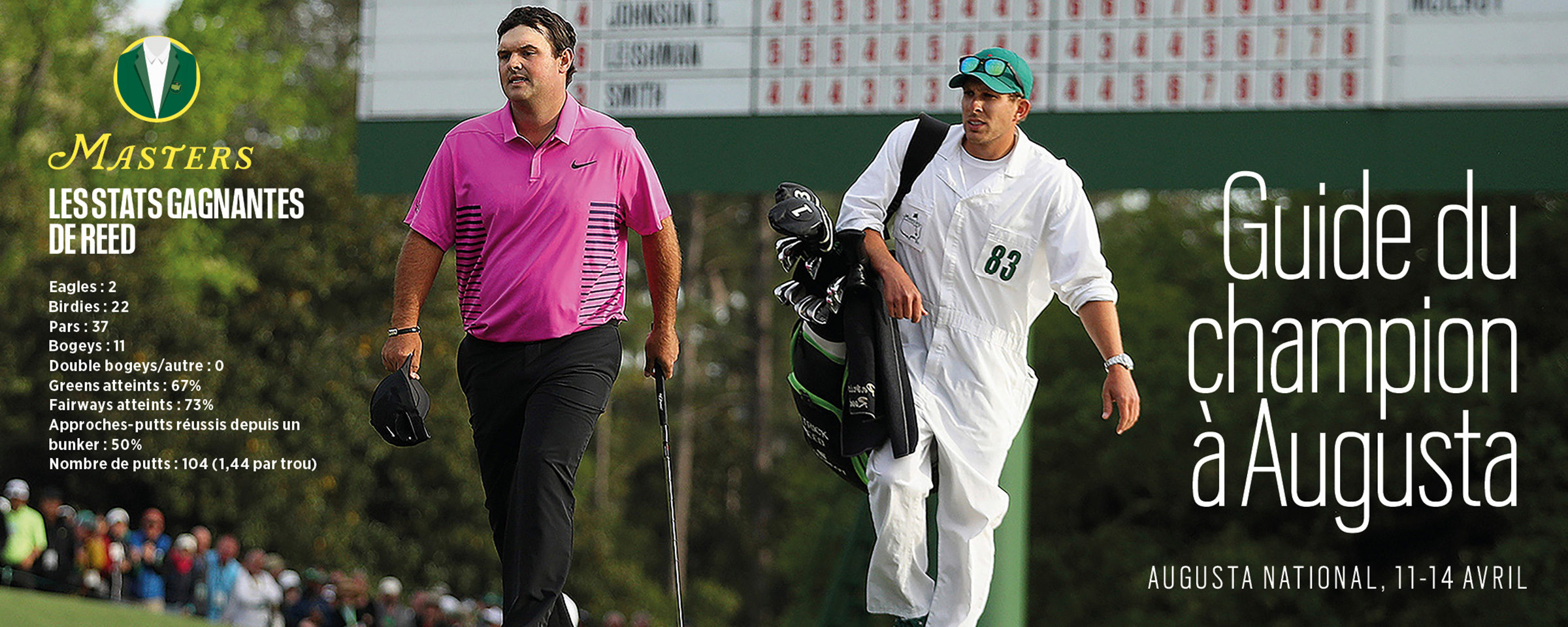 Patrick Reed – Le Masters
