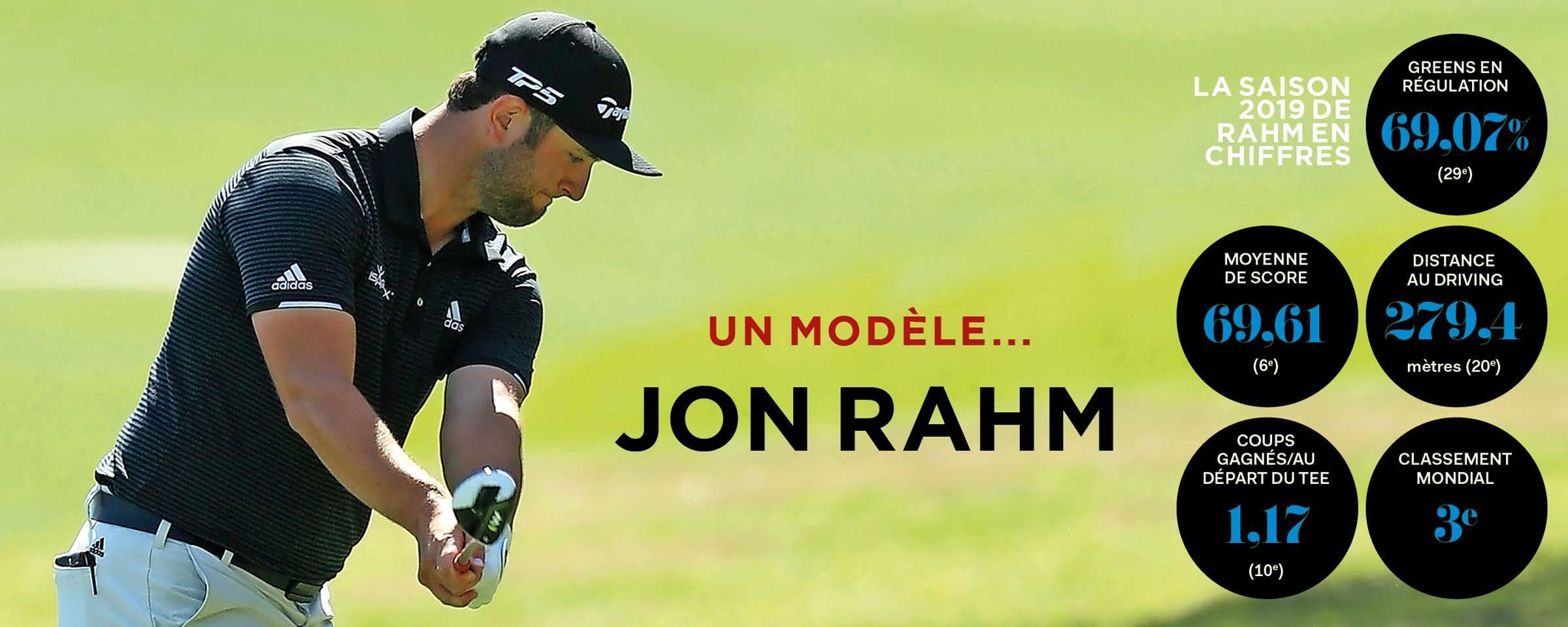 Un modèle… Jon Rahm